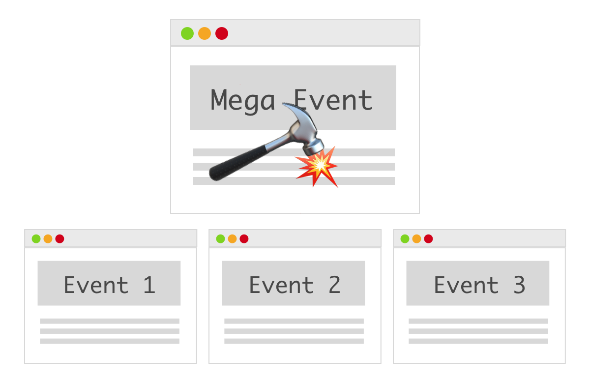 An illustration of an event page being hammered into three smaller events.